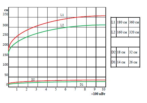 bm1000_curve_torch.png
